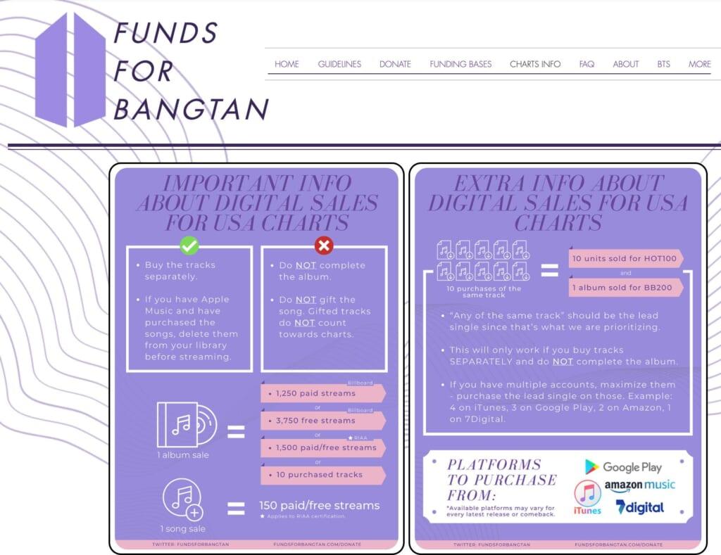 「Funds for Bangtan」のアメリカ・サイトからキャプチャ